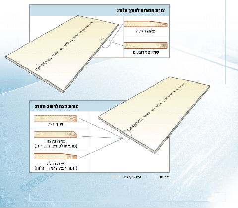 מידע-על-לוחות-הגבס