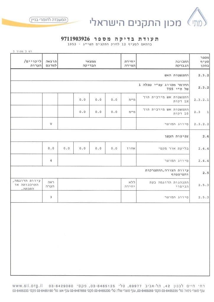 מכון התקנים - לוח אקסטרים בורד